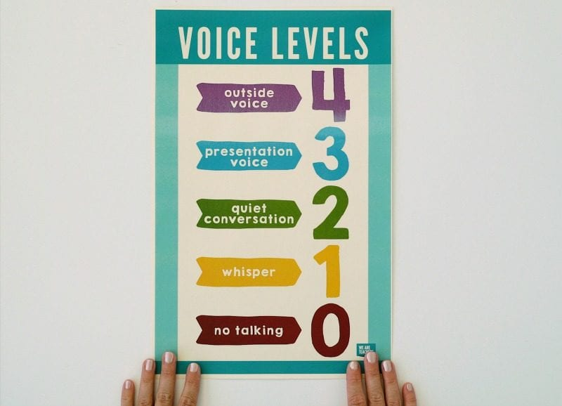 image regarding Printable Quiet Signs known as Free of charge Printable Voice Degrees Poster for a Quieter Clroom