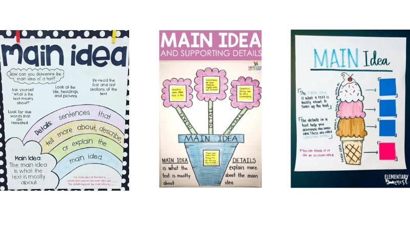 15 Anchor Charts to Teach Main Idea