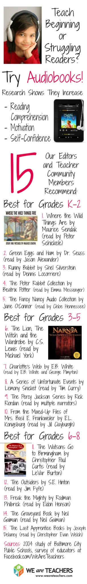 15 Audiobooks for Grades K-8