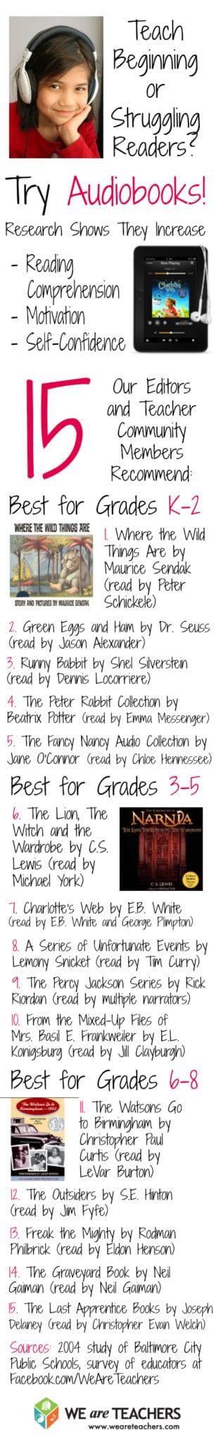 15 Audiobooks for Grades K-8