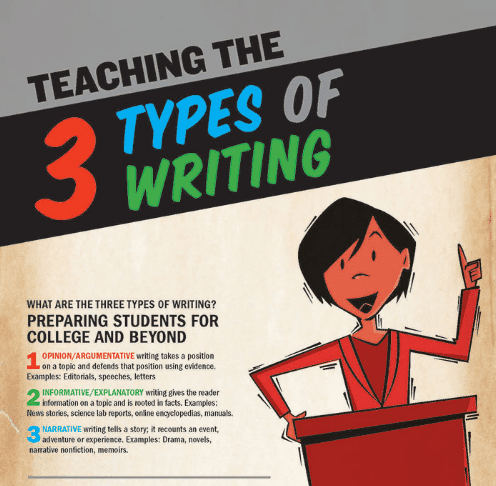 3 Types of Writing