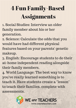 5 Family-Based Assignments