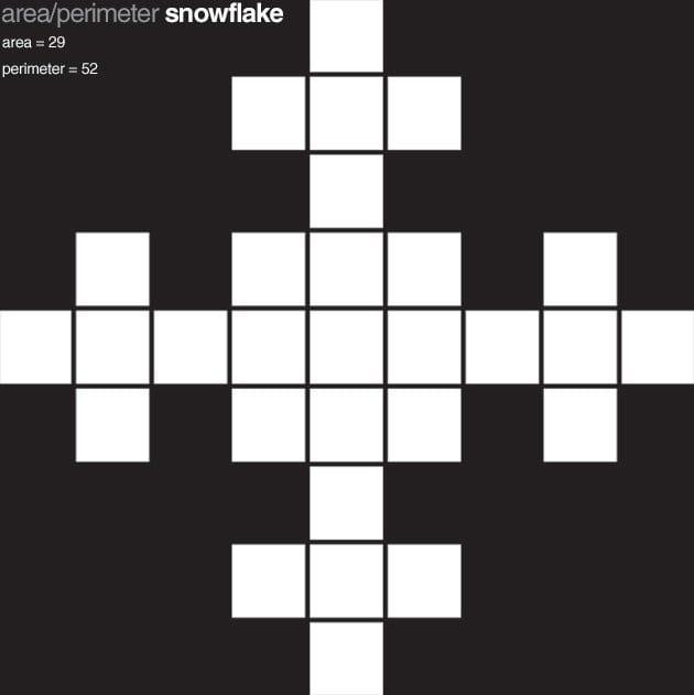 area-perimeter-snowflake