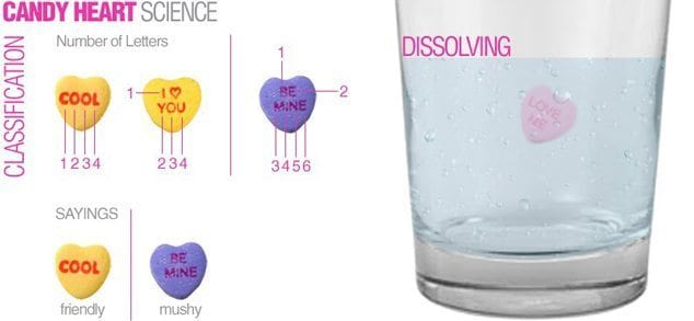 candy-heart-science