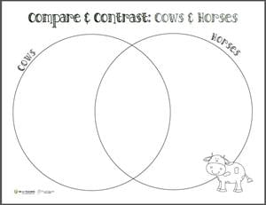 Free Printable: Compare and Contrast Worksheets - WeAreTeachers