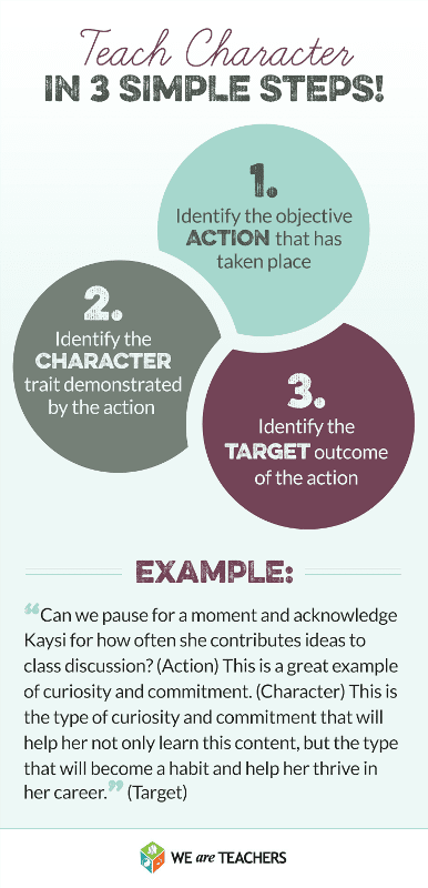 Cultivating Student Character