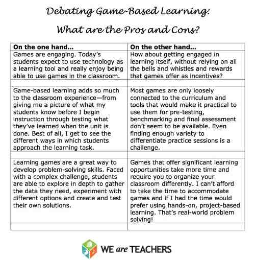 Debating Game-Based Learning
