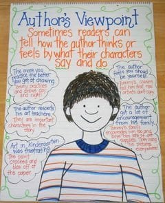 authors-viewpoint-chart