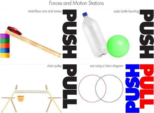 forces-and-motion physics experiments