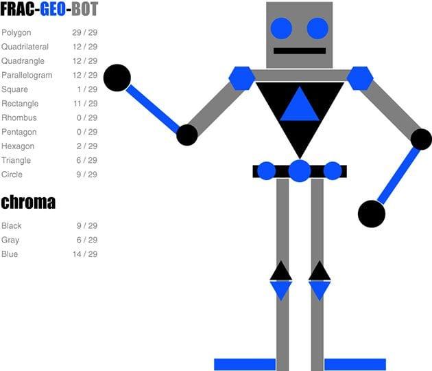frac-geo-bot