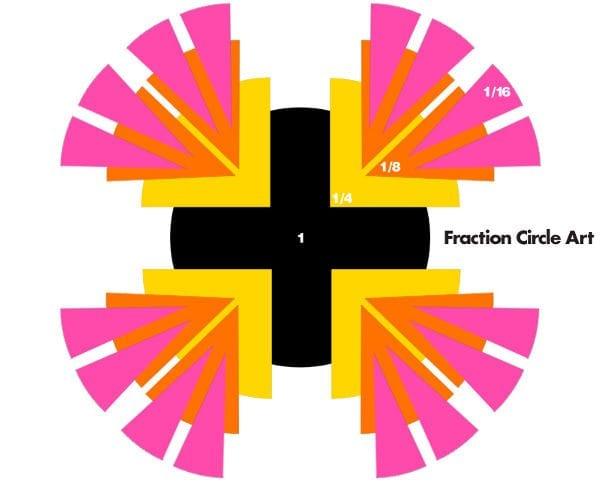 picture about Printable Fraction Circles known as Portion Circle Artwork - WeAreTeachers