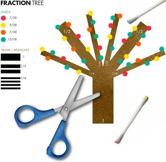 fraction-tree