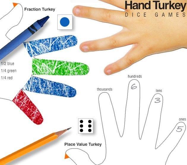 Hand-Turkey-Dice-Games
