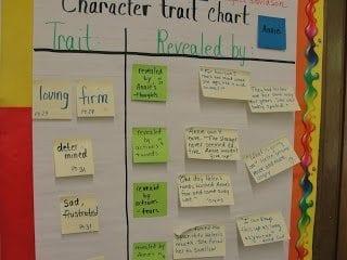 character-trait-classroom-chart