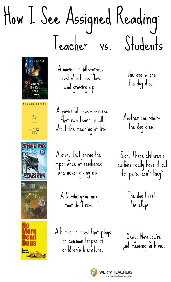 The Differences in How We See Books