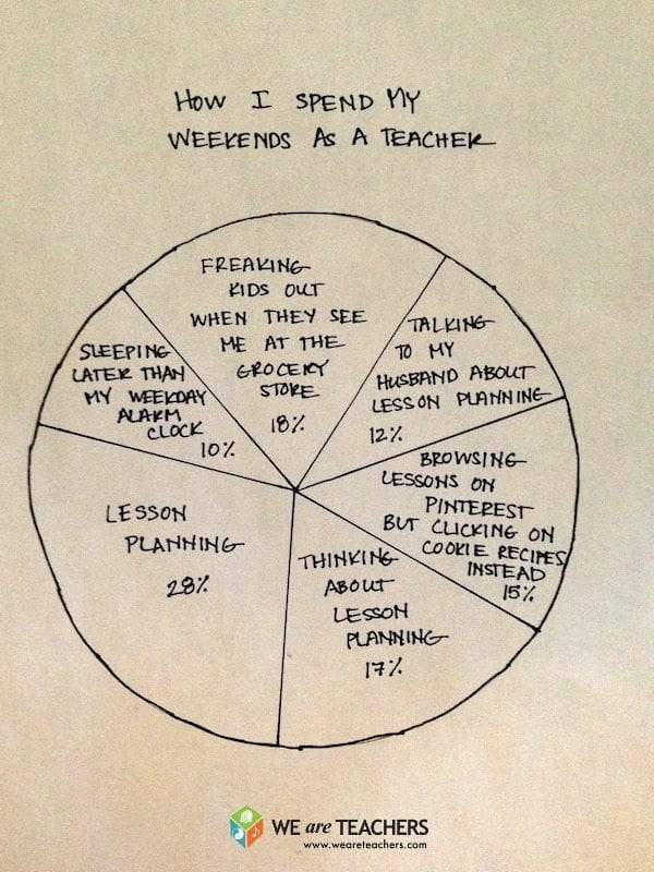 Teaching by the Numbers: How I Spend My Weekends as a Teacher