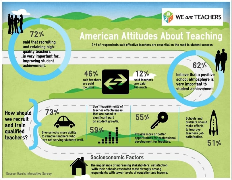 _American_Attitudes_About_Teaching_2012 title=