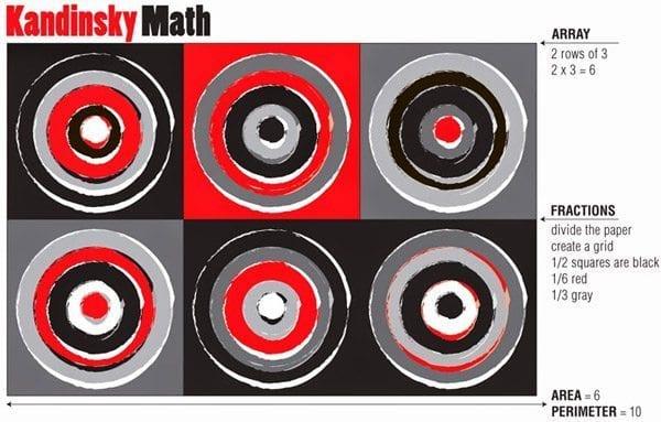 Kandinsky Math