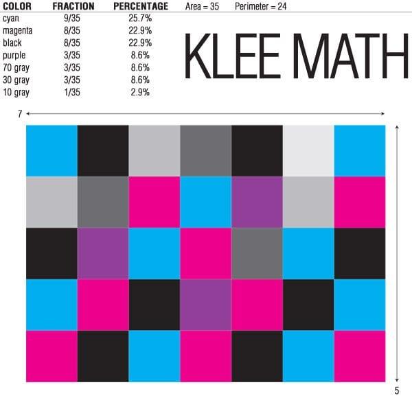 Klee Math