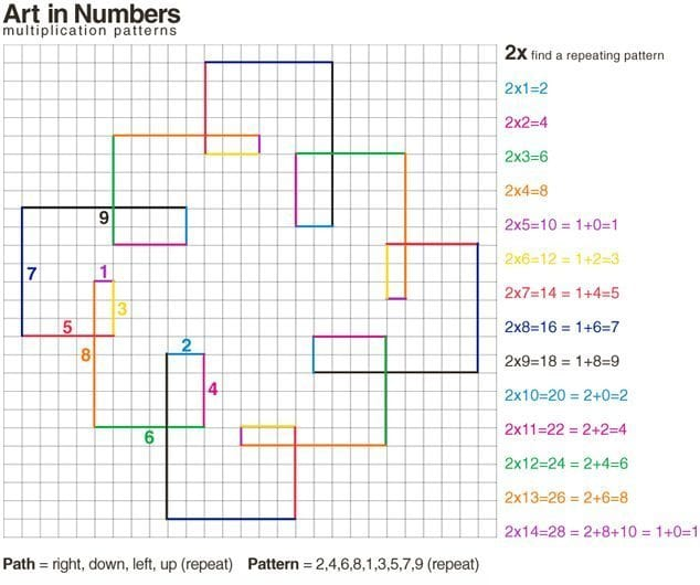 10 Magical Math Puzzles Students Will Love - WeAreTeachers