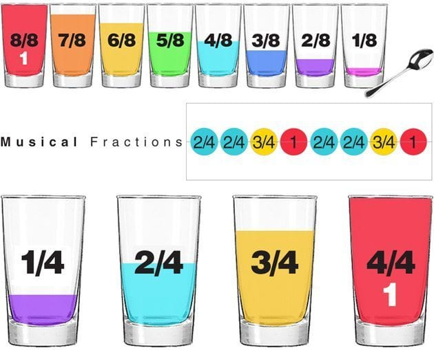 Musical-Fractions