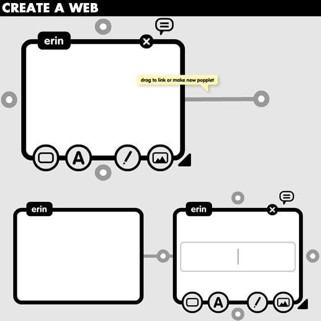 Popplet-Web-Tool