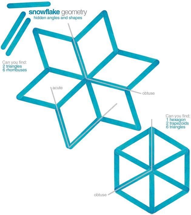 Snowflake-Geometry