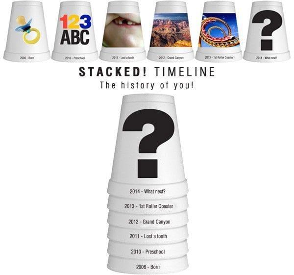 stacked7_timeline