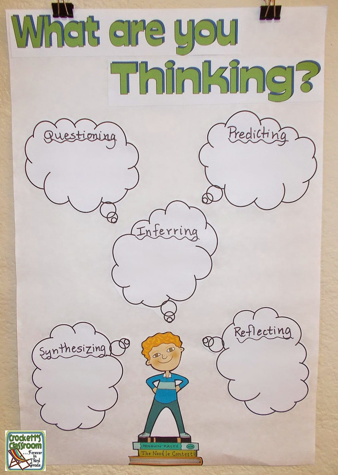 50 Tips Tricks And Ideas For Teaching 3rd Grade