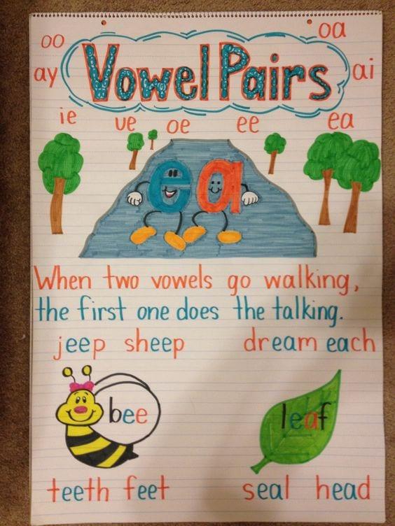 7 - vowel pairs