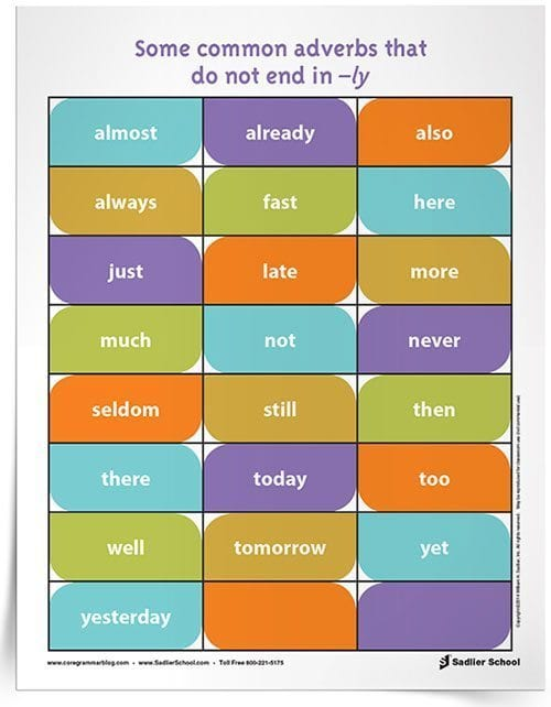 Adverb_poster