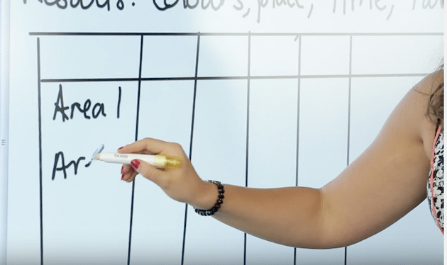 Hand writing on Whiteboard