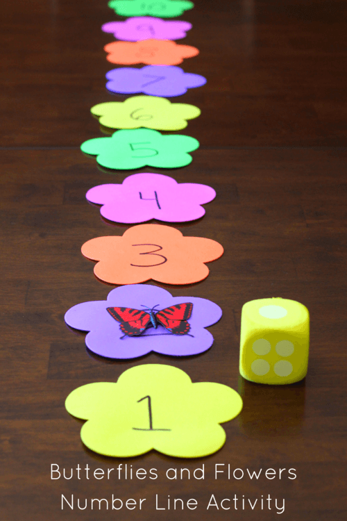 Butterflies-and-Flowers-Number-Line-Activity