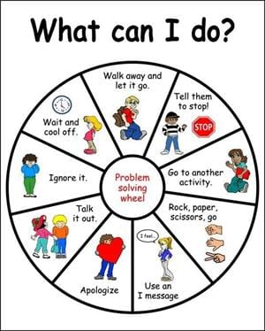 Choice wheel for behavior