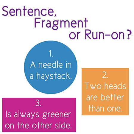 complex sentence writing activity
