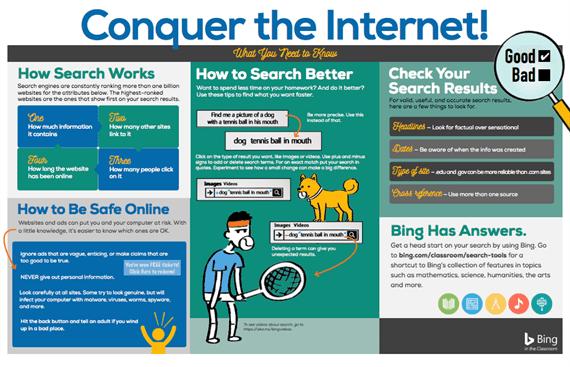 Conquer the Internet