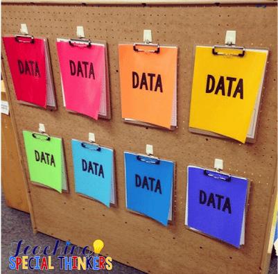 Data Data Data