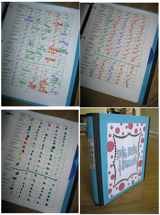 Dots Desks Homework
