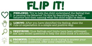 Flip It: managing behavior chart