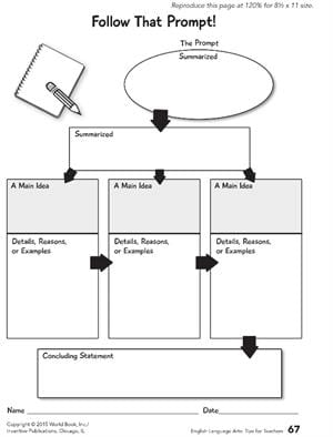 Graphic organizer for writing