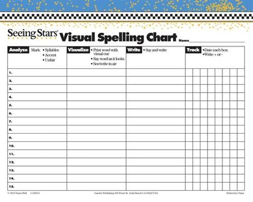 Visual Spelling Chart
