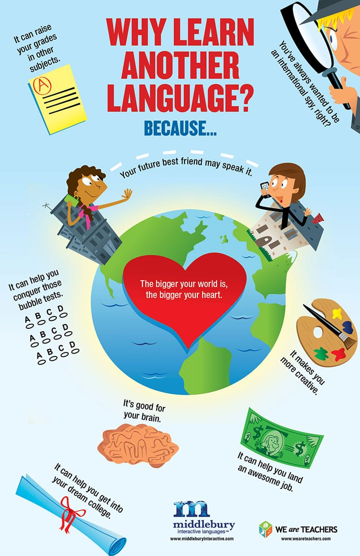 What is Language Acquisition? - Learn Languages Online ...