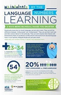 5-ways-being-bilingual-makes-you-smarter-poster