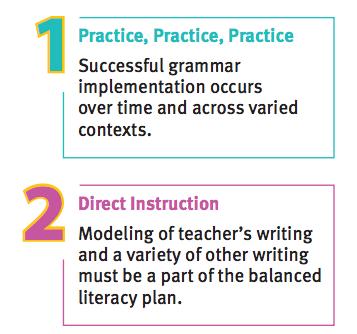 10 Laws of Grammar Instruction