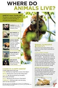 Where do animals live classroom poster