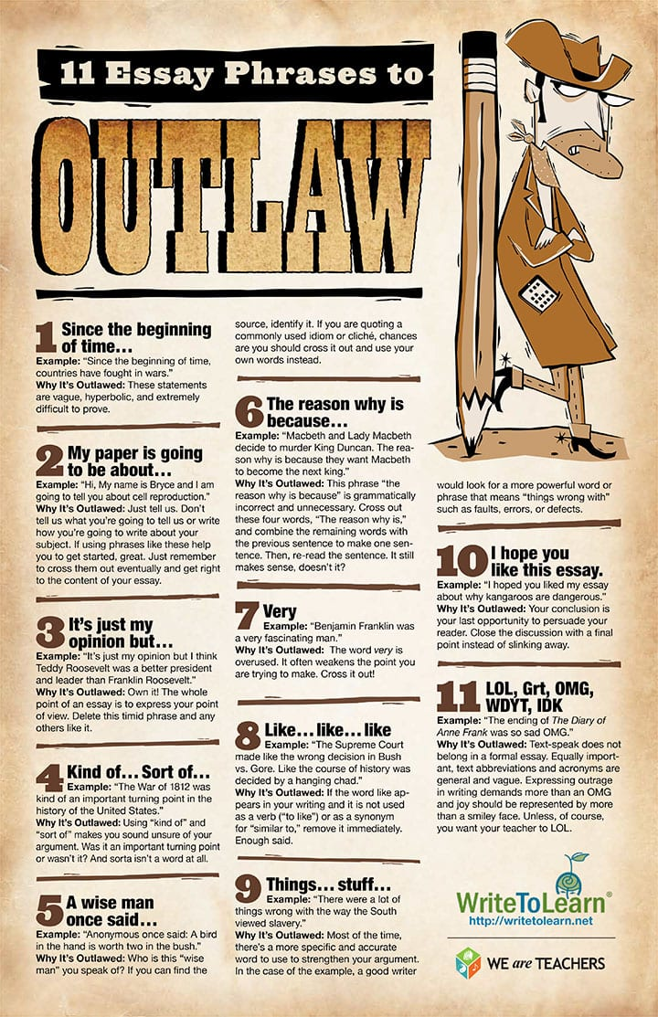 Essay Phrases To Outlaw  Weareteachers  Essay Phrases To Outlaw