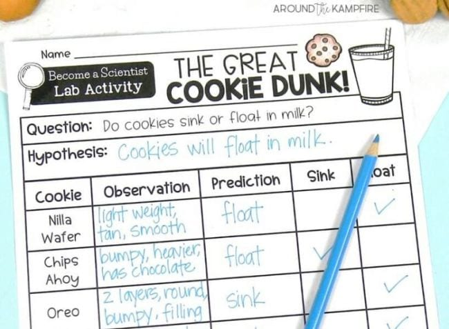 "Handout labeled ""The Great Cookie Dunk"" with space for question, hypothesis, observation, prediction, and results"