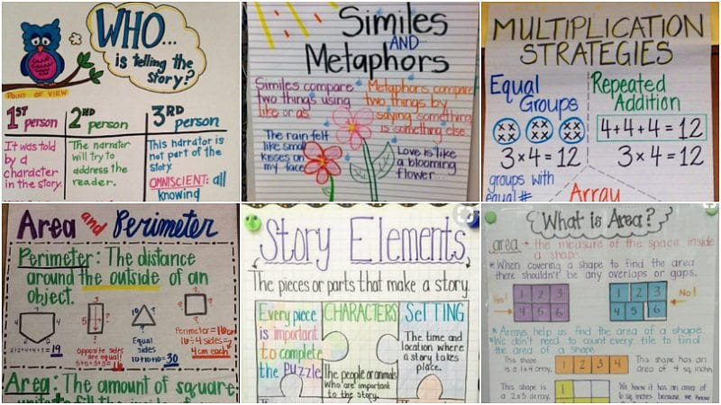 Collage of 3rd grade anchor charts