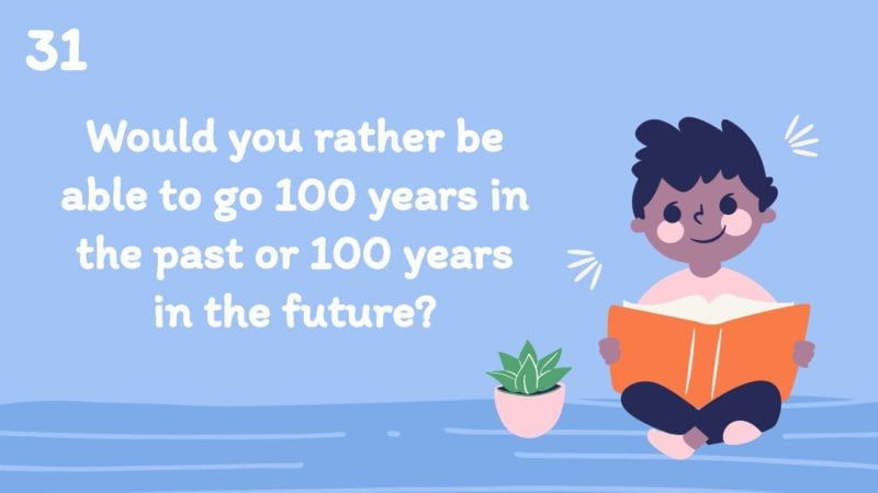 Would you rather be able to go 100 years in the past or 100 years in the future?