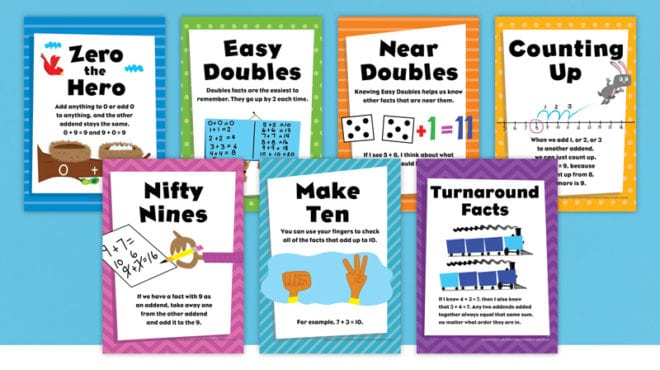 Free Addition Strategies Poster for the Classroom - WeAreTeachers